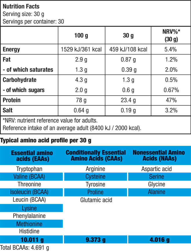 http://www.biotechusa.hu/sites/biotechusa/documents/products/Casein_Fusion_SF_white_20150423092845.png